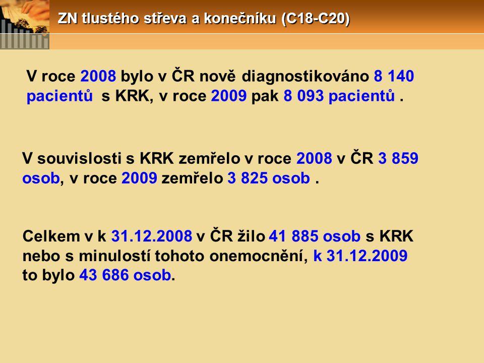 V roce 2008 bylo v ČR nově diagnostikováno 8 140 pacientů s KRK, v roce 2009 pak 8 093 pacientů. Celkem v k 31.12.2008 v ČR žilo 41 885 osob s KRK neb