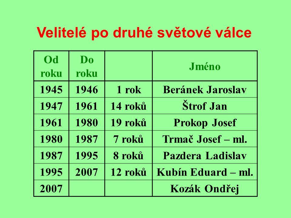 Velitelé po druhé světové válce Od roku Do roku Jméno 194519461 rokBeránek Jaroslav 1947196114 rokůŠtrof Jan 1961198019 rokůProkop Josef 198019877 rok