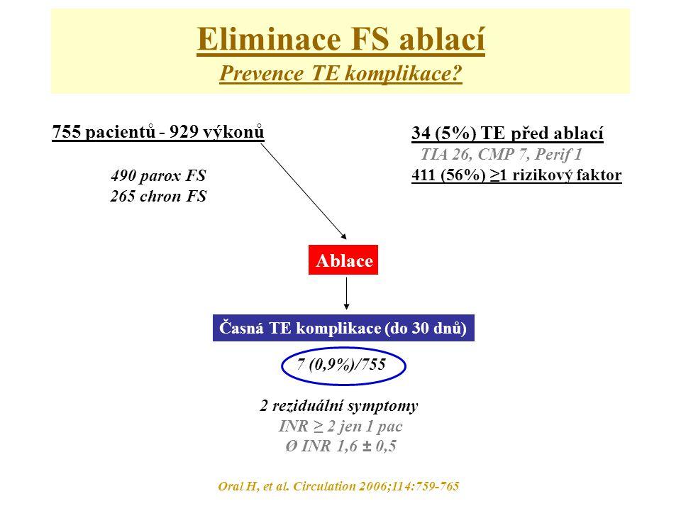 Eliminace FS ablací Prevence TE komplikace.
