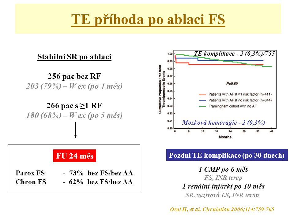 TE příhoda po ablaci FS Oral H, et al.