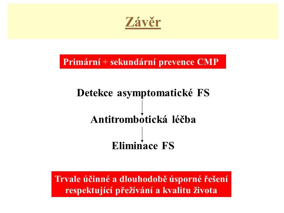 Závěr Detekce asymptomatické FS Antitrombotická léčba Eliminace FS Trvale účinné a dlouhodobě úsporné řešení respektující přežívání a kvalitu života Primární + sekundární prevence CMP