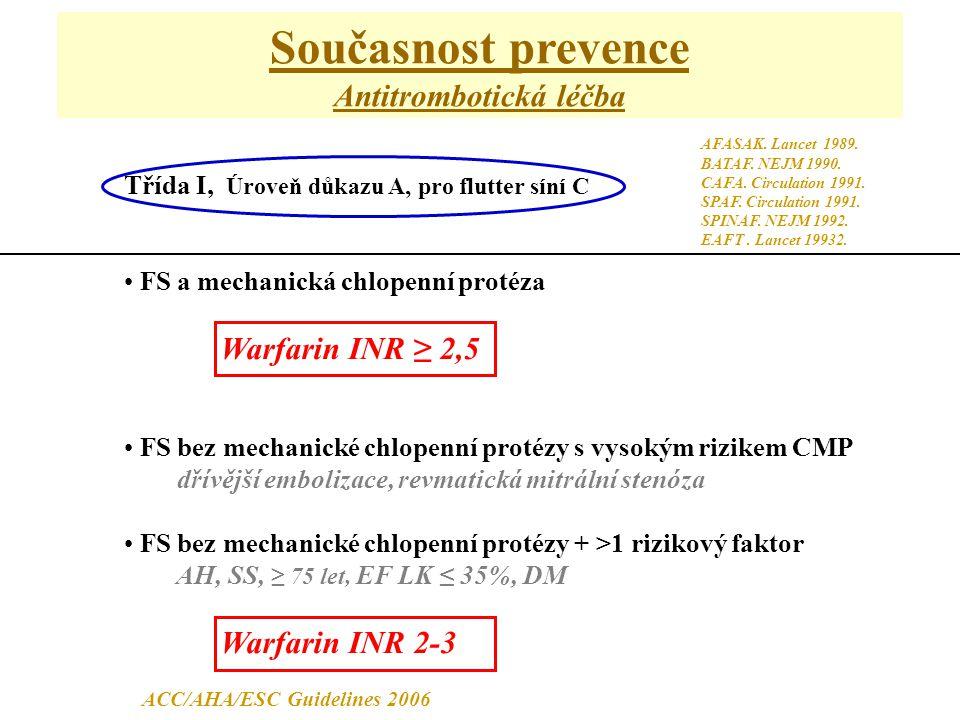 Třída I, Úroveň důkazu A, pro flutter síní C • FS a mechanická chlopenní protéza Warfarin INR ≥ 2,5 • FS bez mechanické chlopenní protézy s vysokým rizikem CMP dřívější embolizace, revmatická mitrální stenóza • FS bez mechanické chlopenní protézy + >1 rizikový faktor AH, SS, ≥ 75 let, EF LK ≤ 35%, DM Warfarin INR 2-3 Současnost prevence Antitrombotická léčba ACC/AHA/ESC Guidelines 2006 AFASAK.
