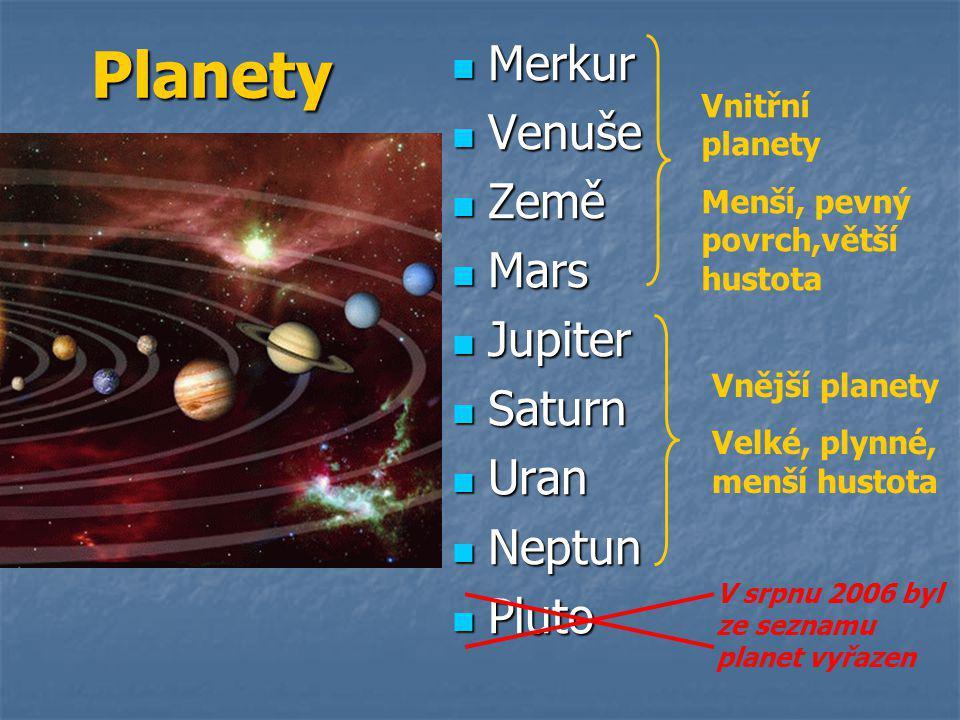  Merkur  Venuše  Země  Mars  Jupiter  Saturn  Uran  Neptun  Pluto Planety Vnitřní planety Menší, pevný povrch,větší hustota Vnější planety Velké, plynné, menší hustota V srpnu 2006 byl ze seznamu planet vyřazen