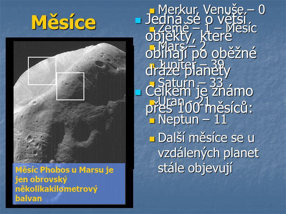 Merkur, Venuše – 0  Země – 1 – Měsíc  Mars – 2  Jupiter – 39  Saturn – 33  Uran - 21  Neptun – 11  Další měsíce se u vzdálených planet stále objevují  Jedná se o větší objekty, které obíhají po oběžné dráze planety  Celkem je známo přes 100 měsíců: Měsíce Měsíc Phobos u Marsu je jen obrovský několikakilometrový balvan