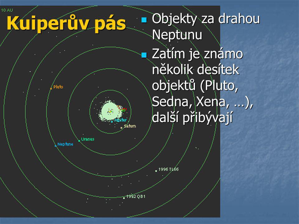  Objekty za drahou Neptunu  Zatím je známo několik desítek objektů (Pluto, Sedna, Xena, …), další přibývají Kuiperův pás