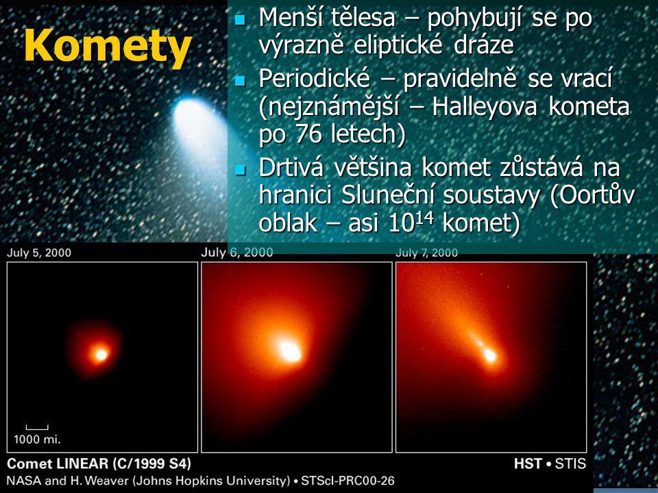  Menší tělesa – pohybují se po výrazně eliptické dráze  Periodické – pravidelně se vrací (nejznámější – Halleyova kometa po 76 letech)  Drtivá většina komet zůstává na hranici Sluneční soustavy (Oortův oblak – asi 10 14 komet) Komety