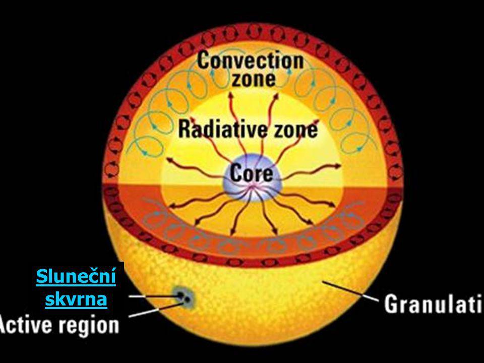 Slunce  Hvězda, největší těleso soustavy – vše ostatní tvoří asi 1% hmotnosti Slunce  Složení: především vodík a helium  Hlavní zdroj energie – ve Slunci probíhá jaderná fúze – slučováním vodíku vzniká helium – uvolňuje se obrovské množství energie  Energie je vyzařována světelným, tepelným, radiovým a rentgenovým zářením  Sluneční povrch je velmi neklidný – má teplotu kolem 6000°C, chladnější místa = skvrny (také odchylky magnet.