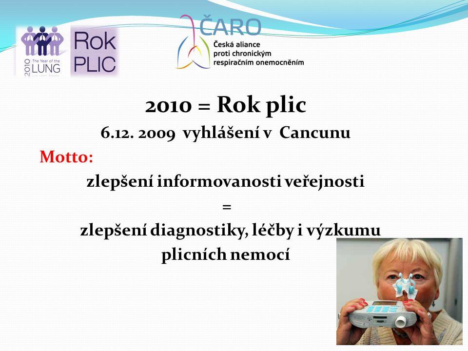 2010 = Rok plic 6.12.