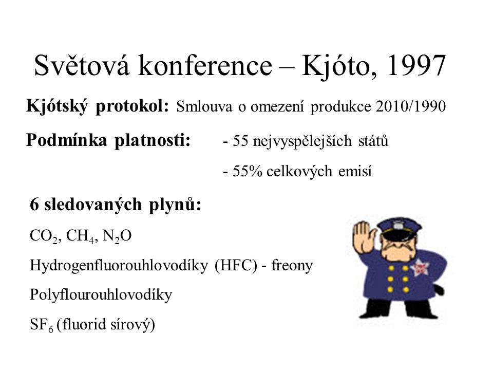 Světová konference – Kjóto, 1997 Kjótský protokol: Smlouva o omezení produkce 2010/1990 Podmínka platnosti: - 55 nejvyspělejších států - 55% celkových