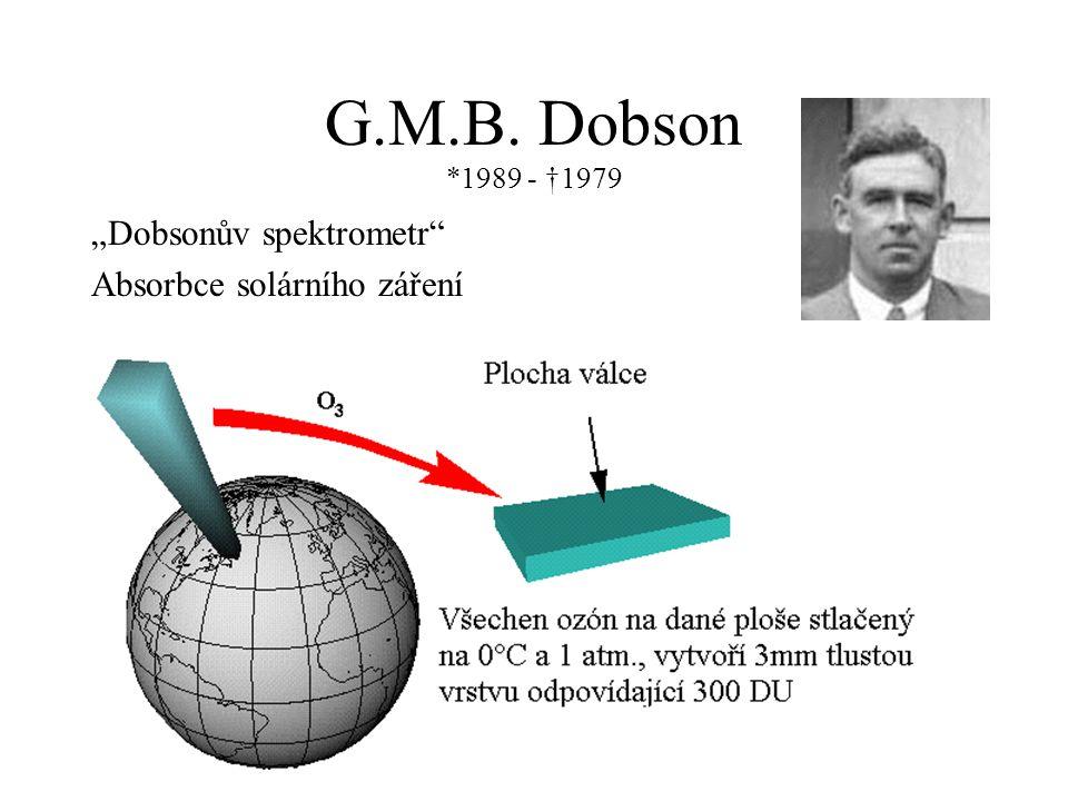 """G.M.B. Dobson *1989 - †1979 """"Dobsonův spektrometr"""" Absorbce solárního záření"""