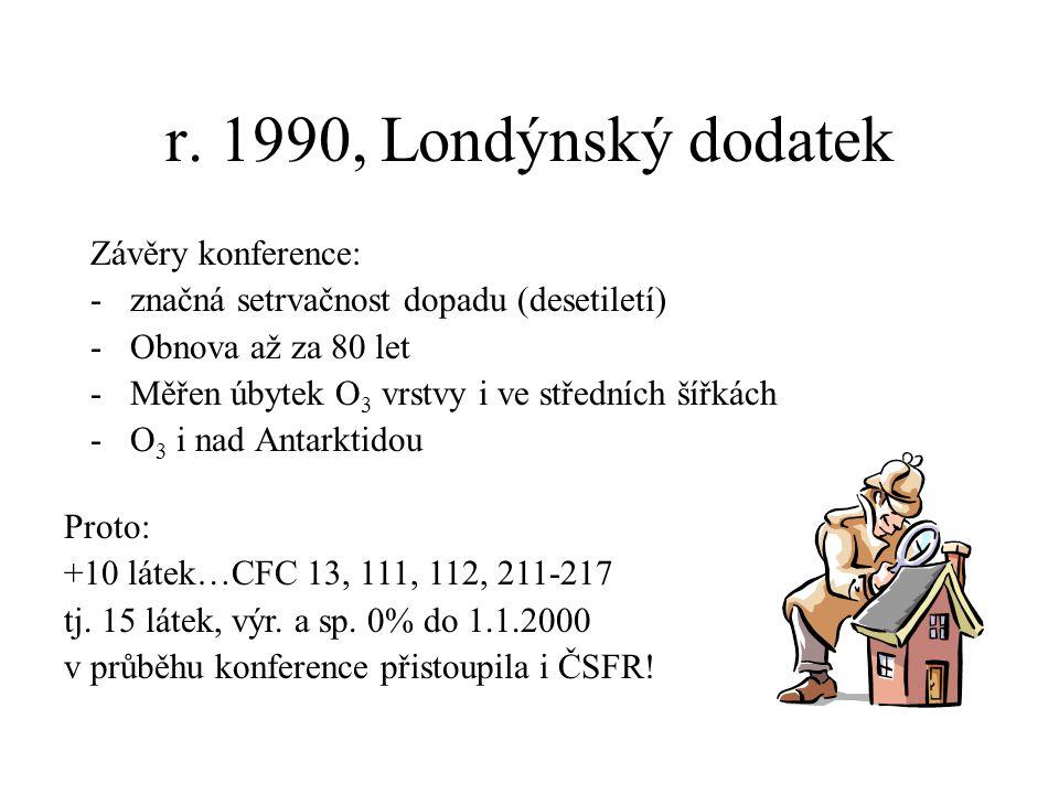 r. 1990, Londýnský dodatek Závěry konference: -značná setrvačnost dopadu (desetiletí) -Obnova až za 80 let -Měřen úbytek O 3 vrstvy i ve středních šíř