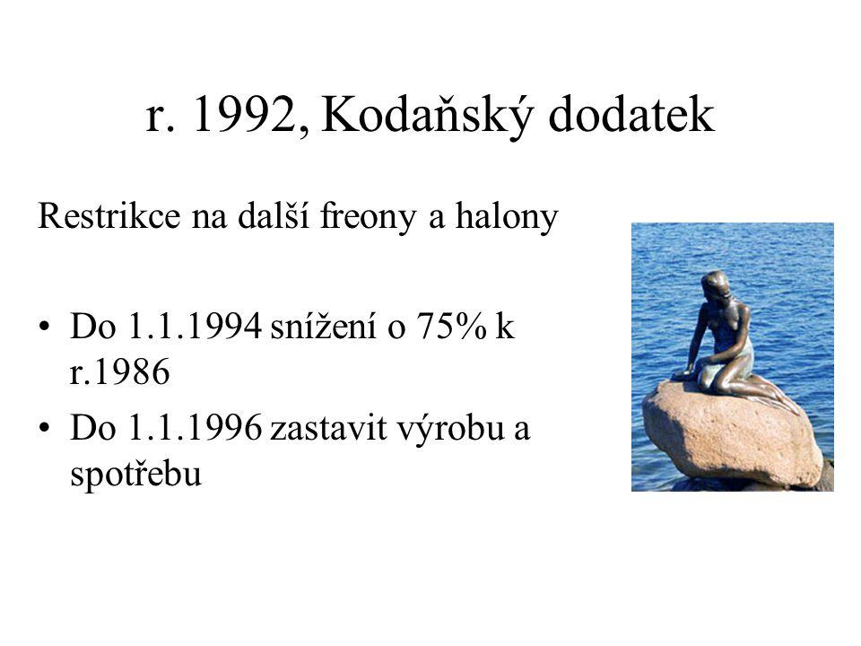r. 1992, Kodaňský dodatek Restrikce na další freony a halony •Do 1.1.1994 snížení o 75% k r.1986 •Do 1.1.1996 zastavit výrobu a spotřebu