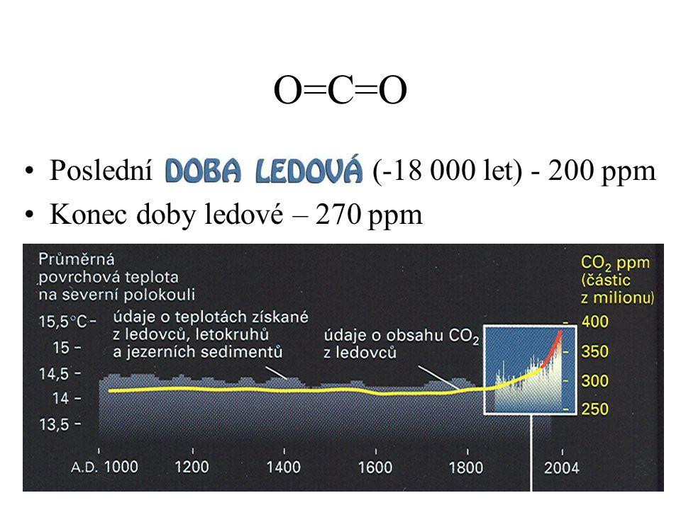 O=C=O •Poslední (-18 000 let) - 200 ppm •Konec doby ledové – 270 ppm