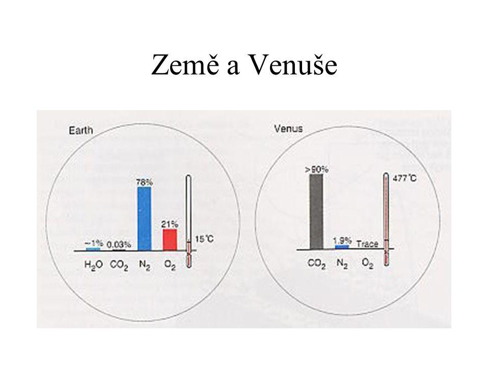 Země a Venuše