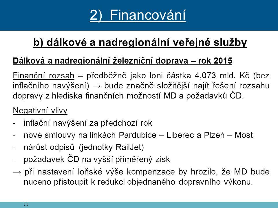 11 b) dálkové a nadregionální veřejné služby Dálková a nadregionální železniční doprava – rok 2015 Finanční rozsah – předběžně jako loni částka 4,073