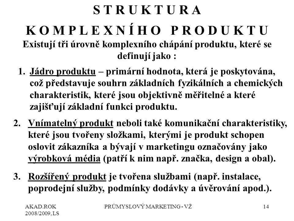 AKAD.ROK 2008/2009, LS PRŮMYSLOVÝ MARKETING - VŽ14 S T R U K T U R A K O M P L E X N Í H O P R O D U K T U 1.Jádro produktu – primární hodnota, která je poskytována, což představuje souhrn základních fyzikálních a chemických charakteristik, které jsou objektivně měřitelné a které zajišťují základní funkci produktu.