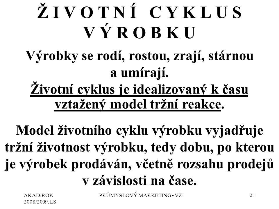 AKAD.ROK 2008/2009, LS PRŮMYSLOVÝ MARKETING - VŽ21 Ž I V O T N Í C Y K L U S V Ý R O B K U Výrobky se rodí, rostou, zrají, stárnou a umírají.