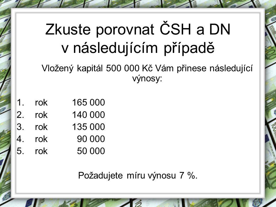 Zkuste porovnat ČSH a DN v následujícím případě Vložený kapitál 500 000 Kč Vám přinese následující výnosy: 1.rok 165 000 2.rok 140 000 3.rok135 000 4.