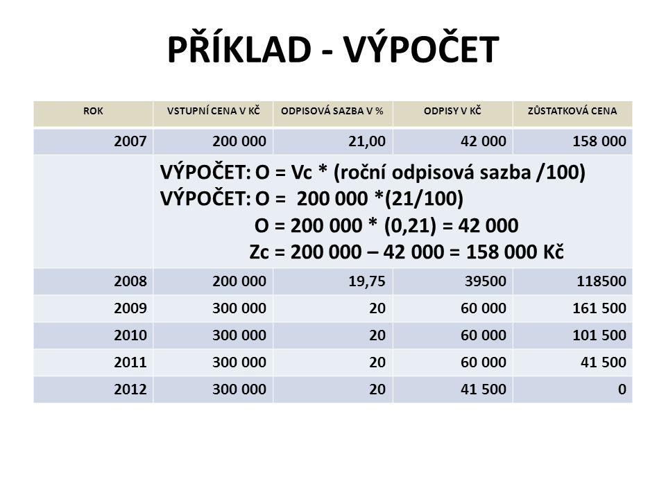 PŘÍKLAD - VÝPOČET ROKVSTUPNÍ CENA V KČODPISOVÁ SAZBA V %ODPISY V KČZŮSTATKOVÁ CENA 2007200 00021,0042 000158 000 VÝPOČET: O = Vc * (roční odpisová saz