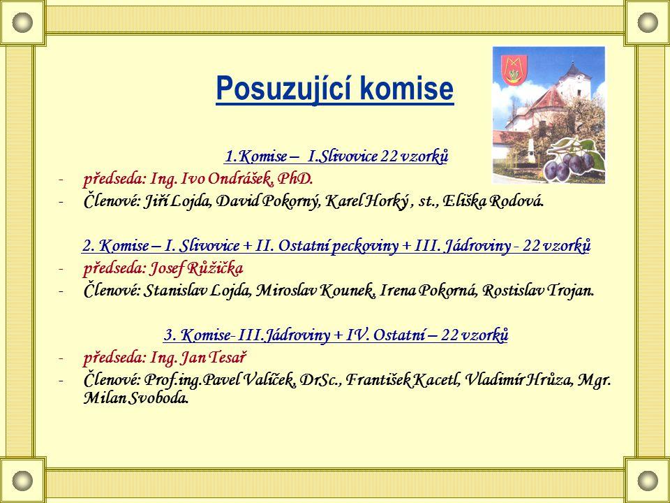 Posuzující komise 1.Komise – I.Slivovice 22 vzorků -předseda: Ing.