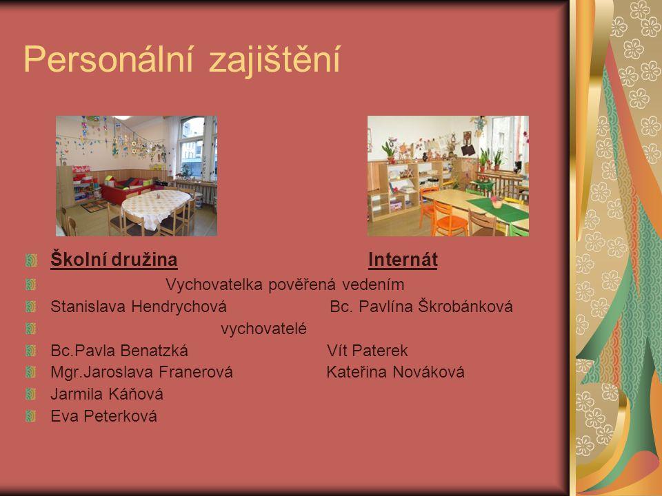 Koncepce školní družiny a internátu Školní družina a internát pracují podle svého vypracovaného ŠVP na který navazují měsíční plány jednotlivých odděl
