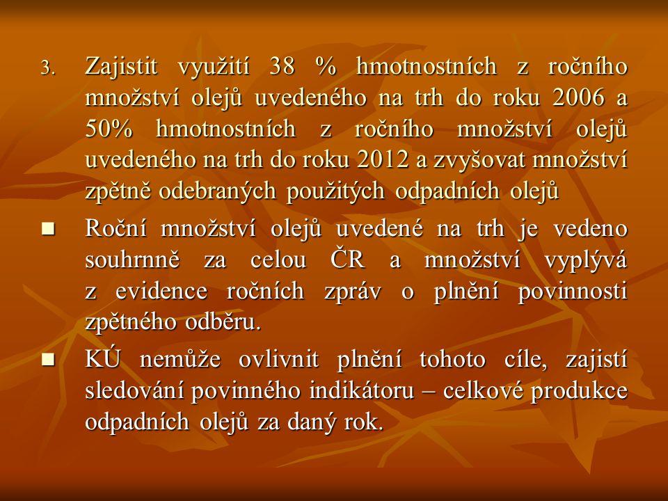 3. Zajistit využití 38 % hmotnostních z ročního množství olejů uvedeného na trh do roku 2006 a 50% hmotnostních z ročního množství olejů uvedeného na