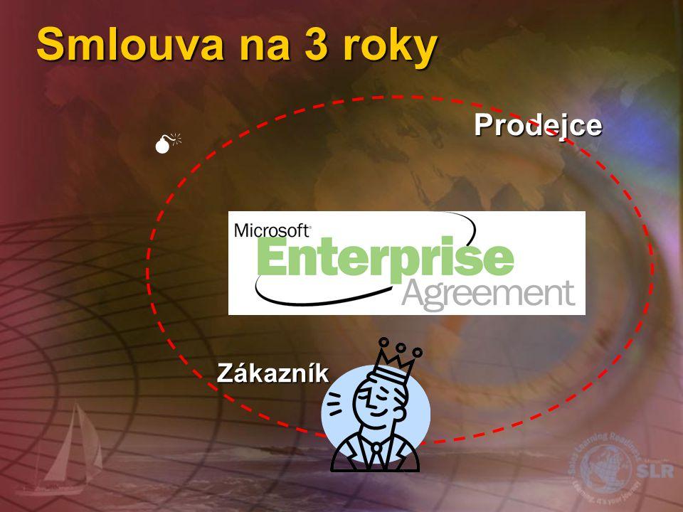Řešení: Enterprise Agreement 1 cena 1 roční objednávka 1 centralní smlouva pronájem