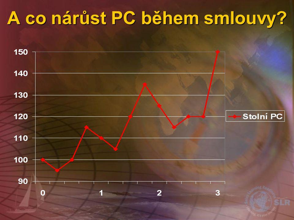 Výpočet PC pro EA všechny Pentium systémy, Power Mac a iMac systémy Možnost: ostatní systémy (terminály) + Výroční počet PC