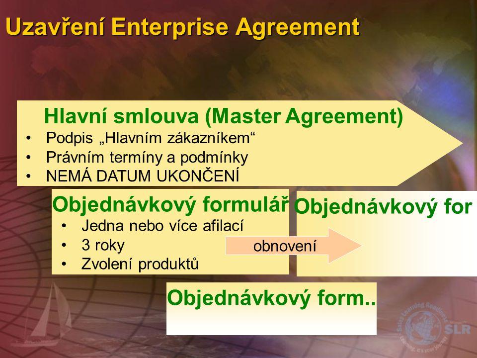 Software Assurance A co doma.Zaměstnanci (a úředníci) ANO!!.
