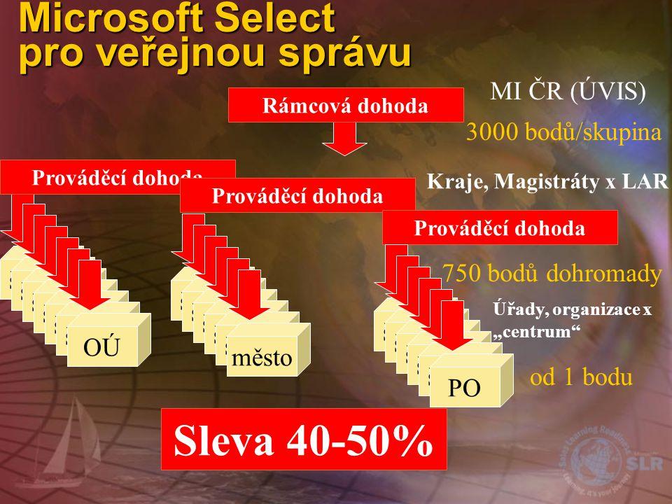Možnost odkupu (Buy-out Option)  Přeměna roční (Non-perpetual) licence  na trvalou (Perpetual) licenci  Na konci smluvního období  3-letá smlouva :  počtu PCs v době odkupu  Nemůže přesáhnout počet PC za který zákazník platil v době smlouvy  Všechny nebo některé produkty  Cena = dle zvláštního ceníku