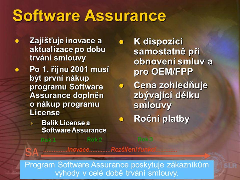 Software Assurance  Zajišťuje inovace a aktualizace po dobu trvání smlouvy  Po 1.
