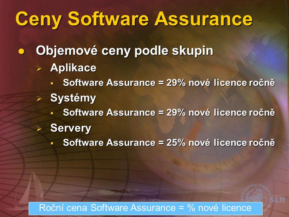 Výhody Software Assurance  Zjednodušení a usnadnění administrativy  Zjednodušení nabídek licencí  Snadné určení nároku na inovaci (upgrade)  Webový server pro správu a sledování licencí  Větší předvídatelnost a řiditelnost  Pevné roční platby  Jednorázová platba za balík License a Software Assurance  Příznivější poměr ceny k hodnotě  Cena Software Assurance je určena procentem z ceny License  Možnost výběru  Tradiční platba (trvalá práva) nebo předplatné (netrvalá práva); k dispozici podle počtu počítačů, pro celou síť nebo podle skupin produktů  Záruka nejnovější technologie od společnosti Microsoft  Právo na všechny inovace a rozšíření funkcí