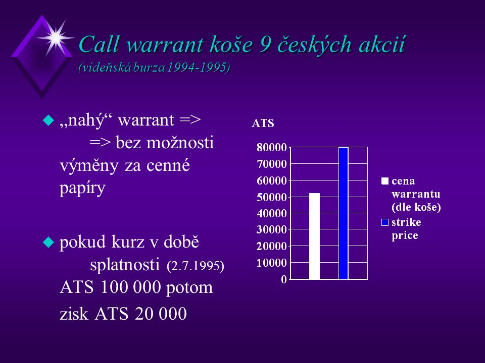 """Call warrant koše 9 českých akcií (vídeňská burza 1994-1995) u """"nahý"""" warrant => => bez možnosti výměny za cenné papíry u pokud kurz v době splatnosti"""