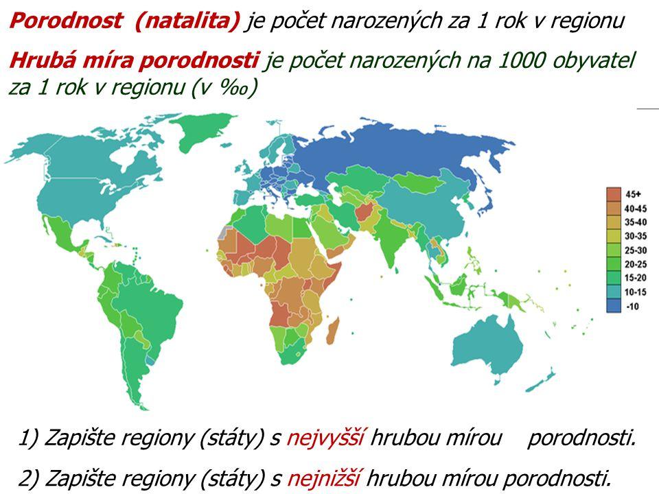 1) Zapište regiony (státy) s nejvyšší hrubou mírou porodnosti.