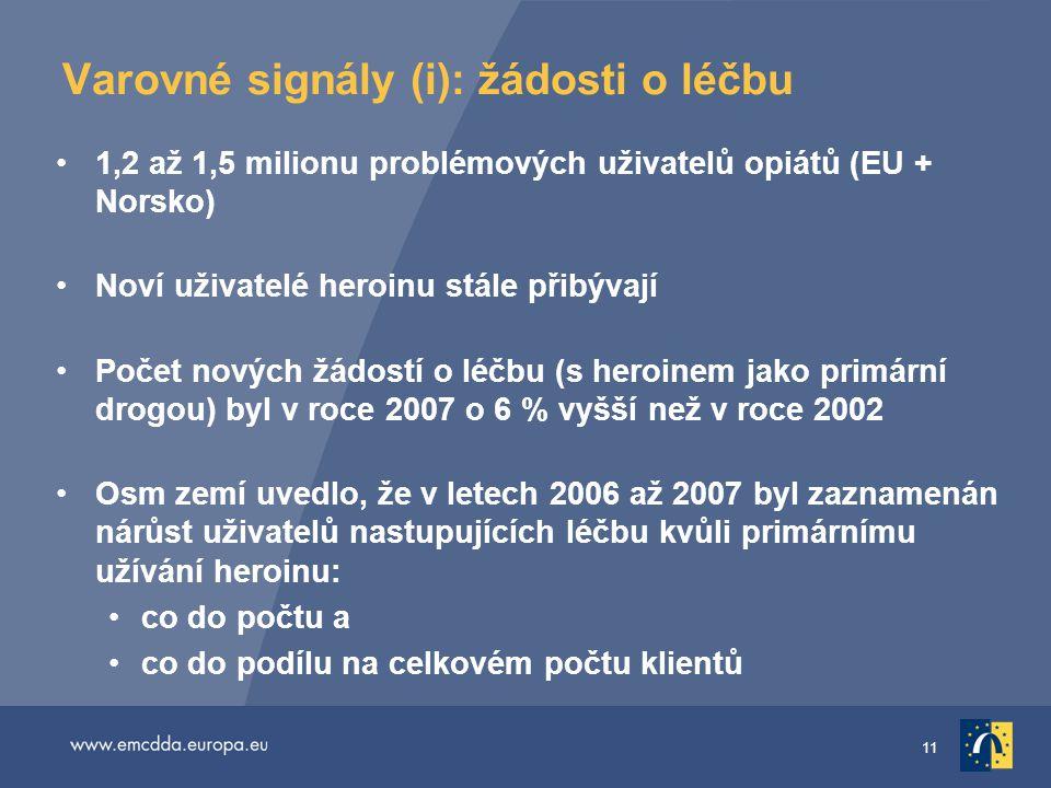 11 Varovné signály (i): žádosti o léčbu •1,2 až 1,5 milionu problémových uživatelů opiátů (EU + Norsko) •Noví uživatelé heroinu stále přibývají •Počet