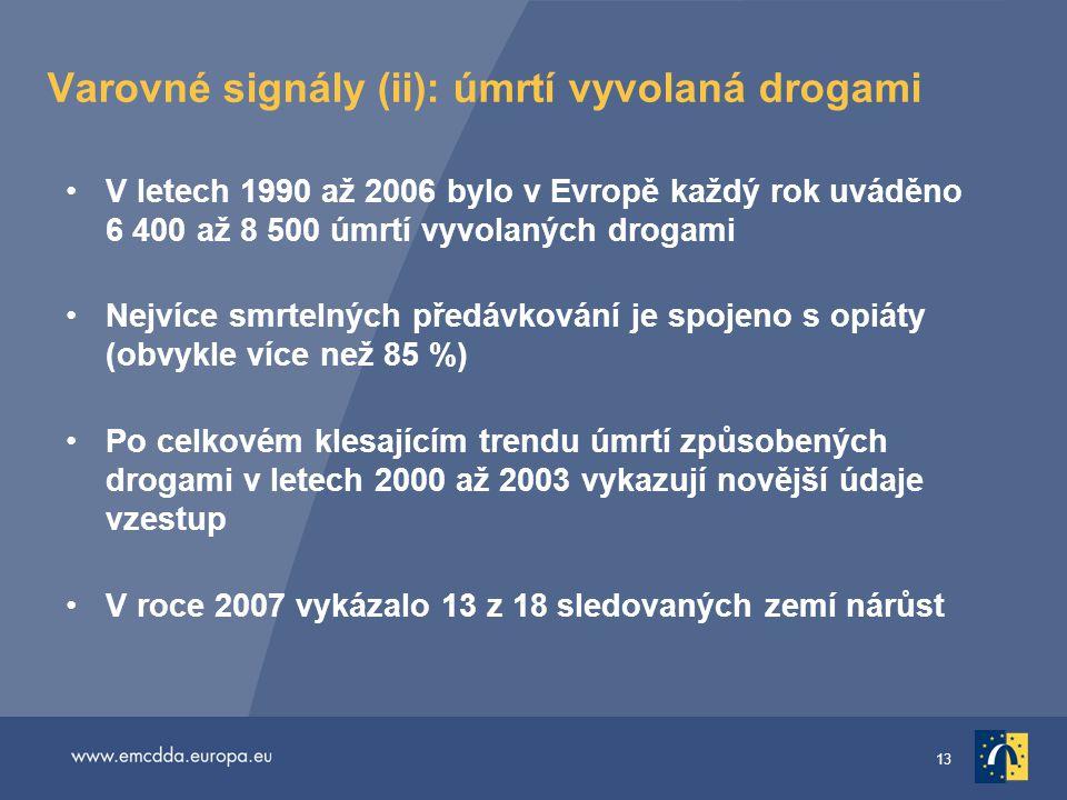 13 Varovné signály (ii): úmrtí vyvolaná drogami •V letech 1990 až 2006 bylo v Evropě každý rok uváděno 6 400 až 8 500 úmrtí vyvolaných drogami •Nejvíc
