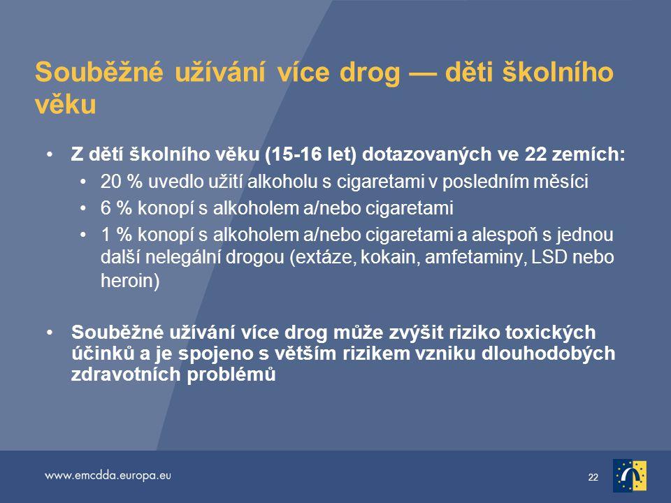 22 Souběžné užívání více drog — děti školního věku •Z dětí školního věku (15-16 let) dotazovaných ve 22 zemích: •20 % uvedlo užití alkoholu s cigareta
