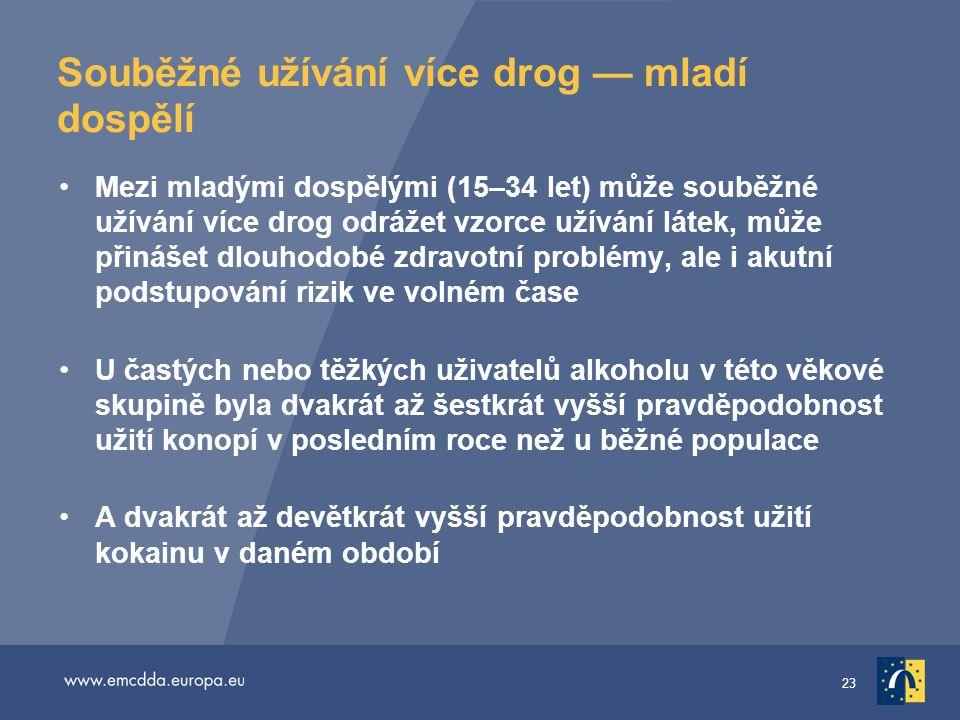 23 Souběžné užívání více drog — mladí dospělí •Mezi mladými dospělými (15–34 let) může souběžné užívání více drog odrážet vzorce užívání látek, může p