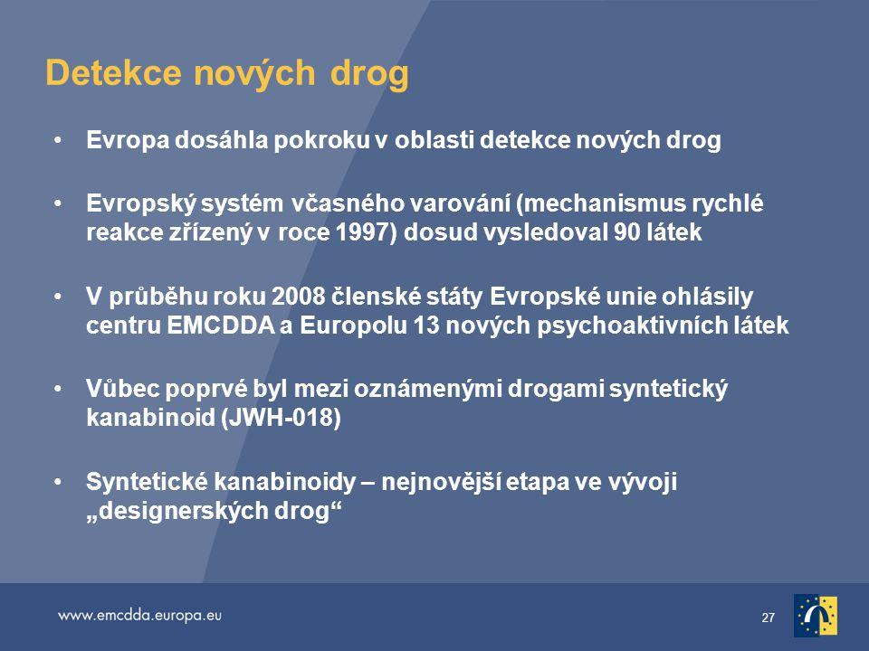 27 Detekce nových drog •Evropa dosáhla pokroku v oblasti detekce nových drog •Evropský systém včasného varování (mechanismus rychlé reakce zřízený v r