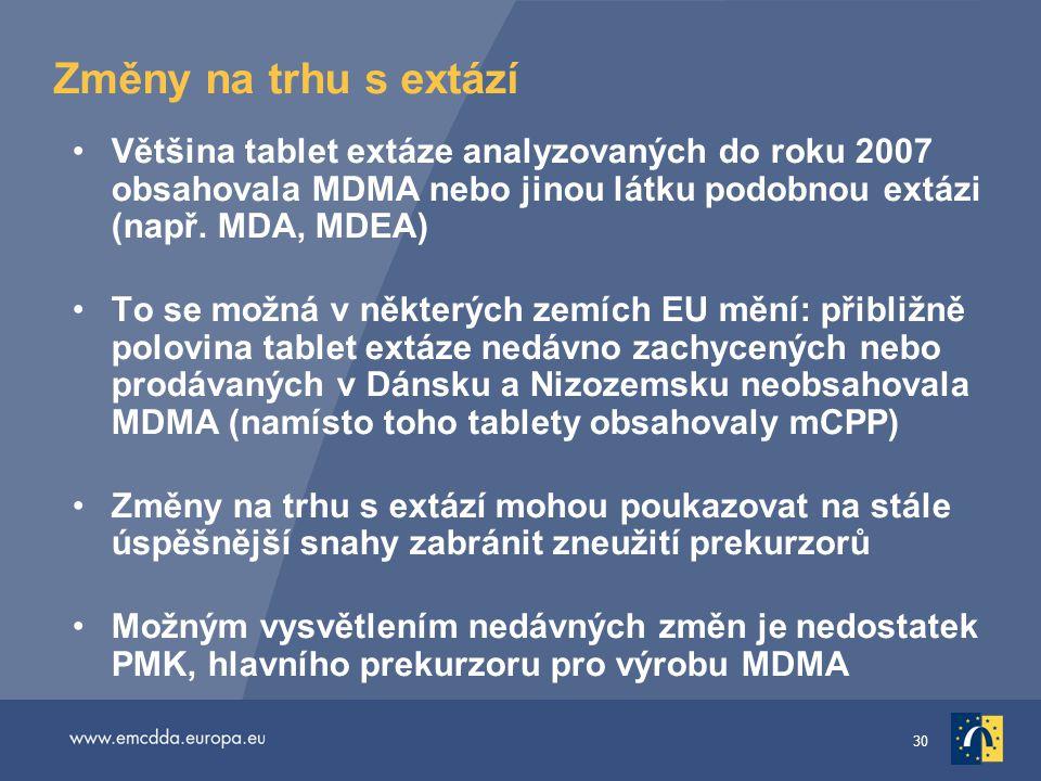 30 Změny na trhu s extází •Většina tablet extáze analyzovaných do roku 2007 obsahovala MDMA nebo jinou látku podobnou extázi (např. MDA, MDEA) •To se