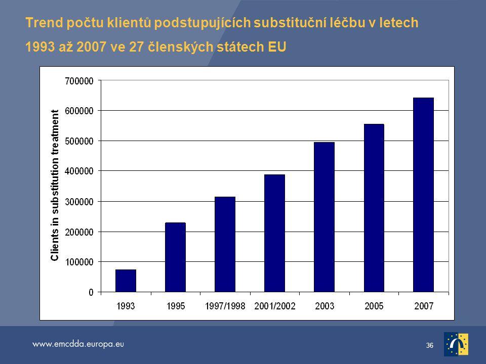 36 Trend počtu klientů podstupujících substituční léčbu v letech 1993 až 2007 ve 27 členských státech EU