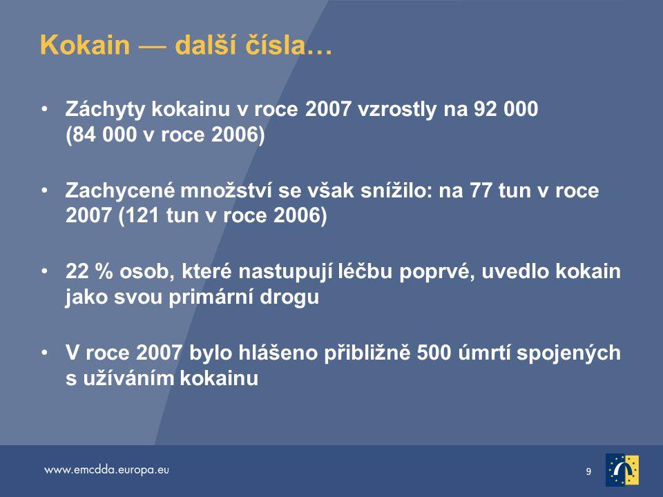 9 Kokain — další čísla… •Záchyty kokainu v roce 2007 vzrostly na 92 000 (84 000 v roce 2006) •Zachycené množství se však snížilo: na 77 tun v roce 200