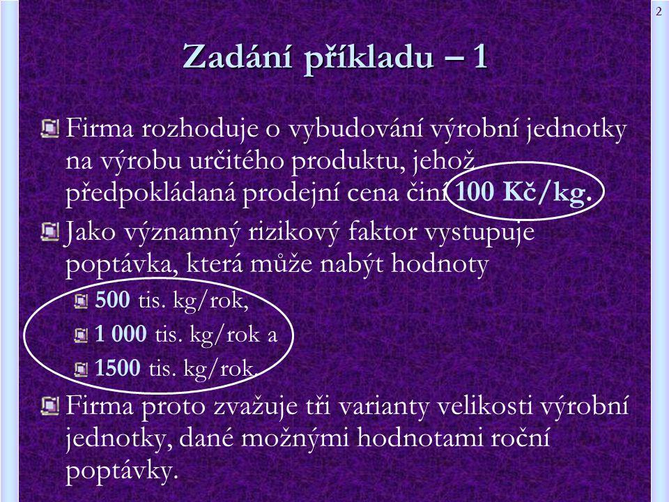 2 Zadání příkladu – 1 Firma rozhoduje o vybudování výrobní jednotky na výrobu určitého produktu, jehož předpokládaná prodejní cena činí 100 Kč/kg. Jak