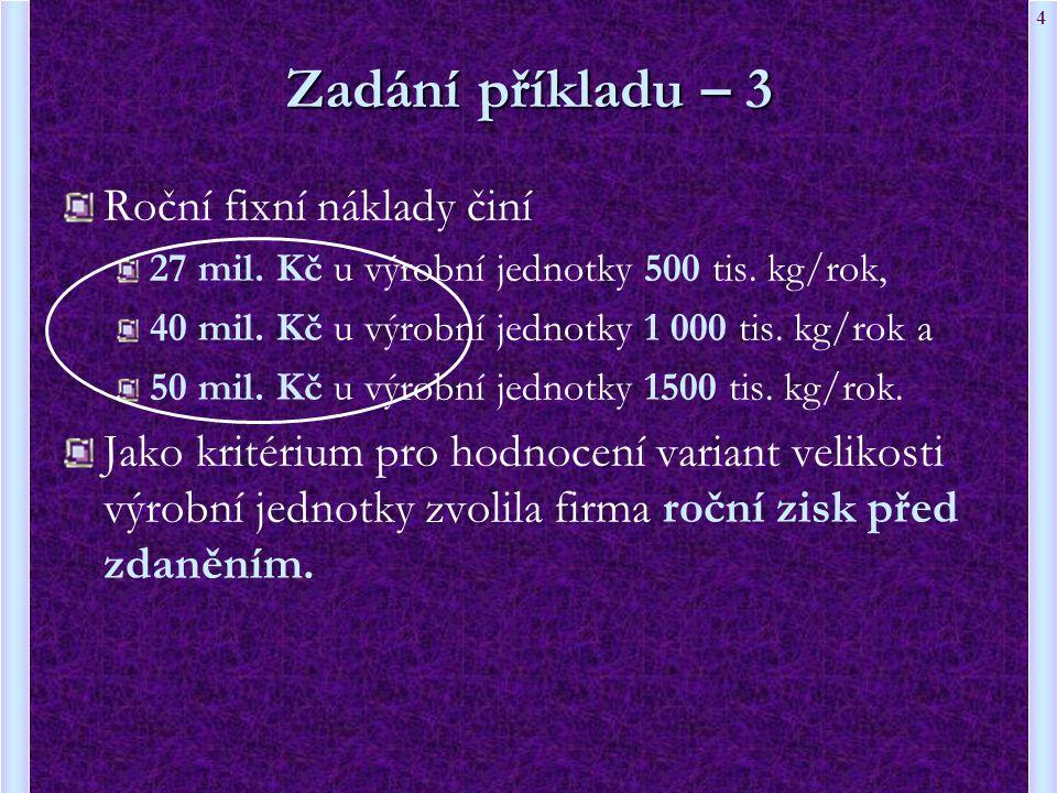 4 Zadání příkladu – 3 Roční fixní náklady činí 27 mil. Kč u výrobní jednotky 500 tis. kg/rok, 40 mil. Kč u výrobní jednotky 1 000 tis. kg/rok a 50 mil