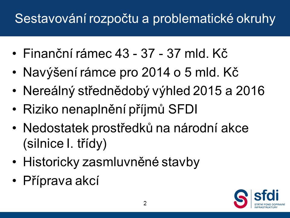 Sestavování rozpočtu a problematické okruhy •Finanční rámec 43 - 37 - 37 mld. Kč •Navýšení rámce pro 2014 o 5 mld. Kč •Nereálný střednědobý výhled 201