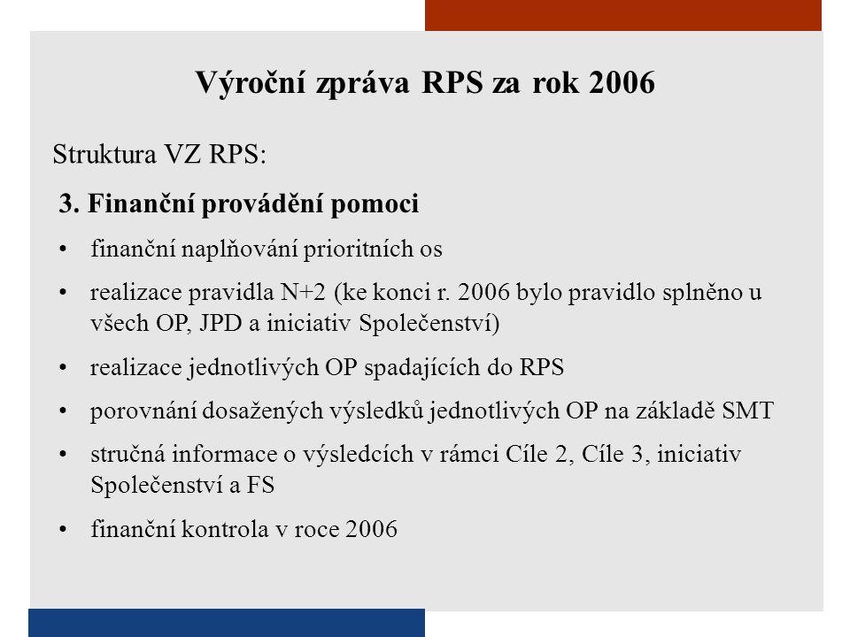 3. Finanční provádění pomoci •finanční naplňování prioritních os •realizace pravidla N+2 (ke konci r. 2006 bylo pravidlo splněno u všech OP, JPD a ini