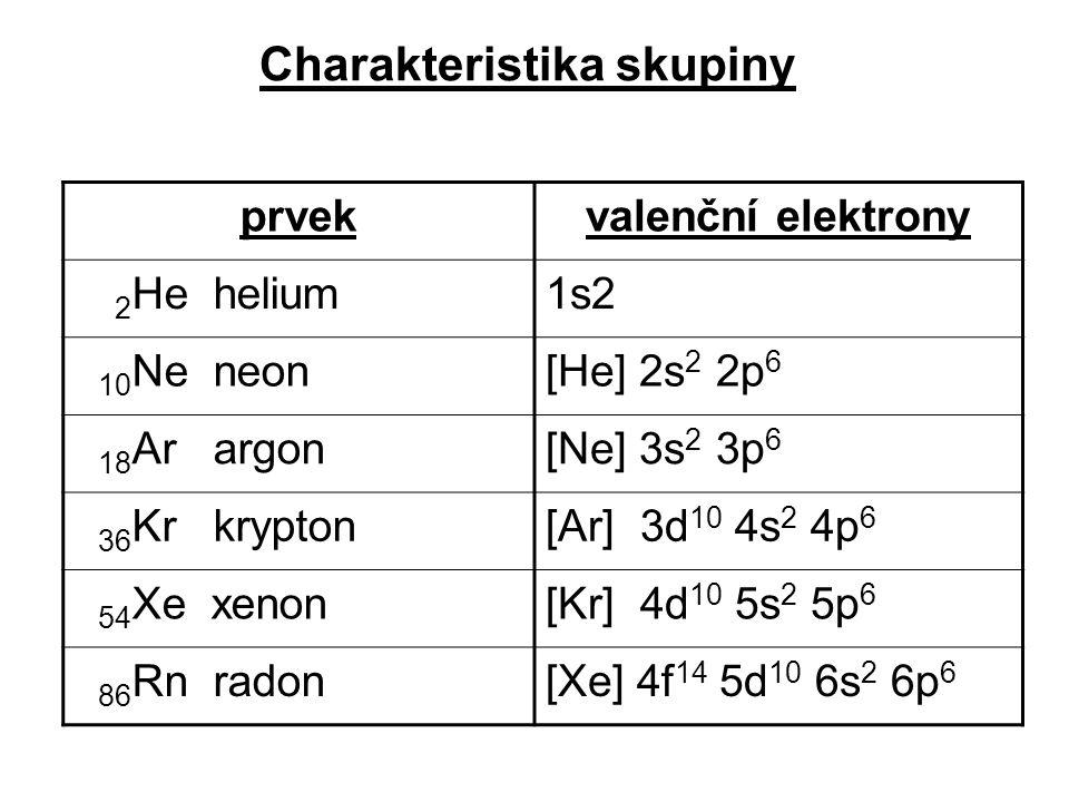 Charakteristika skupiny prvekvalenční elektrony 2 He helium1s2 10 Ne neon[He] 2s 2 2p 6 18 Ar argon[Ne] 3s 2 3p 6 36 Kr krypton[Ar] 3d 10 4s 2 4p 6 54 Xe xenon[Kr] 4d 10 5s 2 5p 6 86 Rn radon[Xe] 4f 14 5d 10 6s 2 6p 6