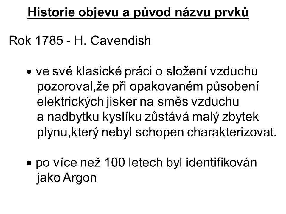 Historie objevu a původ názvu prvků Rok 1785 - H.