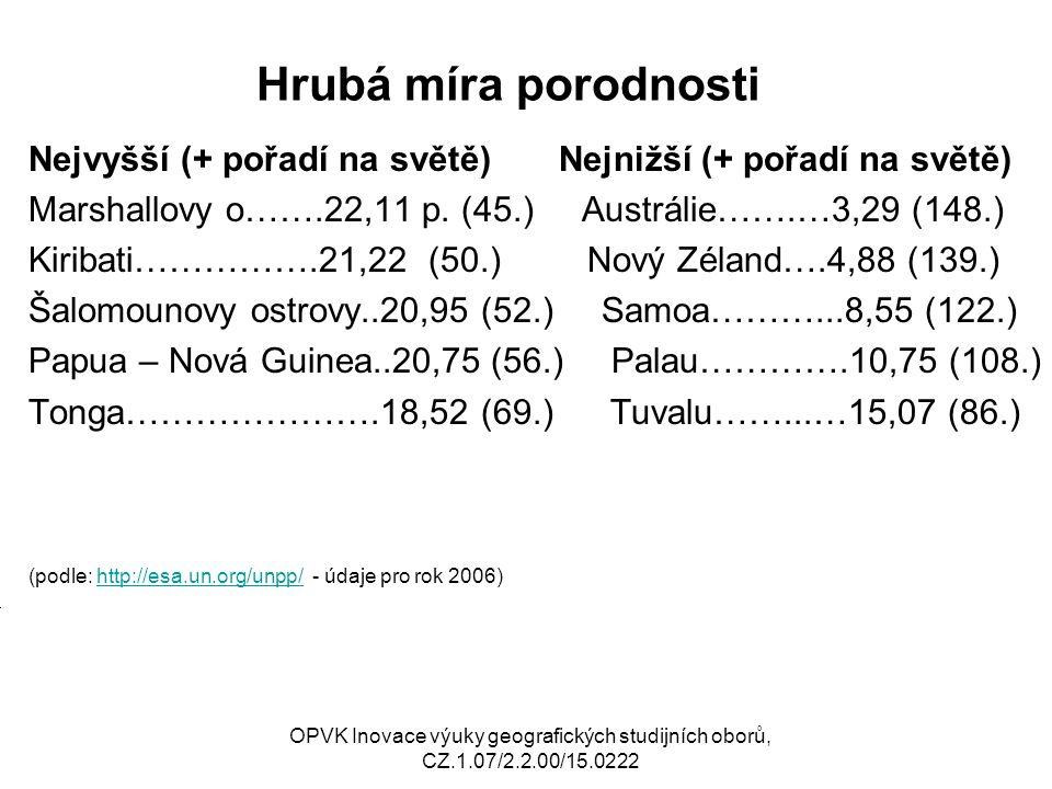 Hrubá míra porodnosti Nejvyšší (+ pořadí na světě) Nejnižší (+ pořadí na světě) Marshallovy o…….22,11 p. (45.) Austrálie…….…3,29 (148.) Kiribati…………….