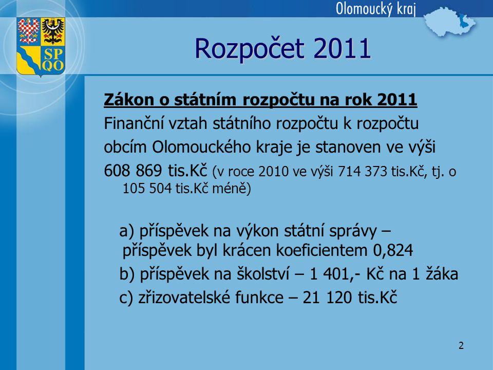 2 Rozpočet 2011 Zákon o státním rozpočtu na rok 2011 Finanční vztah státního rozpočtu k rozpočtu obcím Olomouckého kraje je stanoven ve výši 608 869 tis.Kč (v roce 2010 ve výši 714 373 tis.Kč, tj.